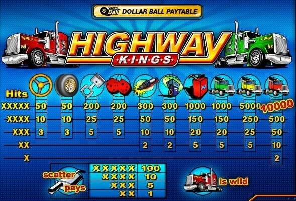 highway king slot free play